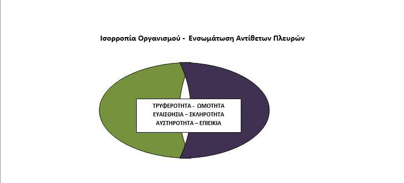 nevrotiki symperifora01