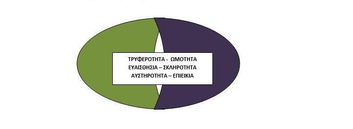 nevrotiki symperifora02
